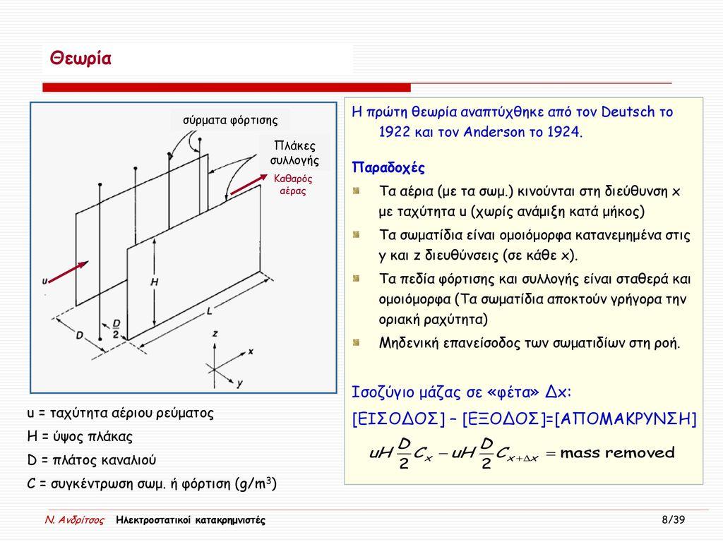 Θεωρία Ισοζύγιο μάζας σε «φέτα» Δx: [ΕΙΣΟΔΟΣ] – [ΕΞΟΔΟΣ]=[ΑΠΟΜΑΚΡΥΝΣΗ]